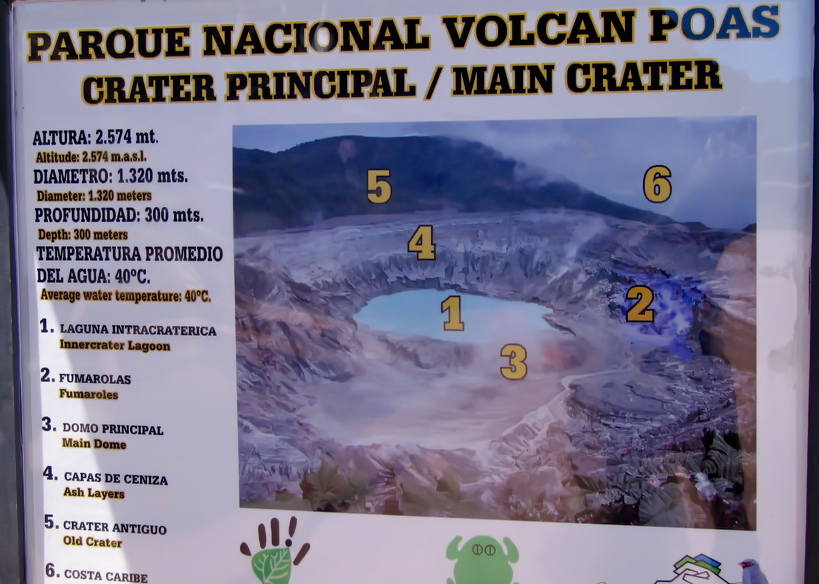Mapa explicativo del parque nacional Volcán Poás